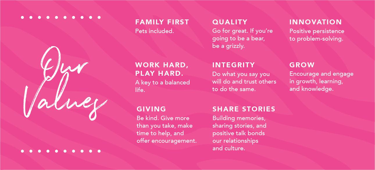 About Pink Zebra
